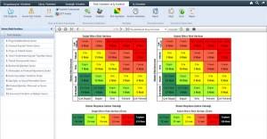 İç Kontrol ve Kurumsal Risk Yönetiminde Yazılım Çözümleri Ne Fayda Sağlar?