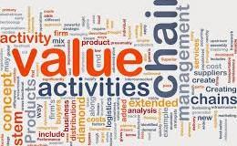 İç Denetim Faaliyetlerinde Değer Zinciri Analizinden Faydalanılması