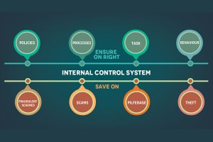 FWD-Business-ROLE-OF-INTERNAL-CONTROLS-GOVERNANCE-AND-BEYOND-1200x800_c