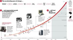 Moore Yasası ve Ötesi